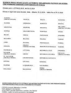 elenco stati patente convertibile in italiana